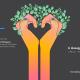 Plant, Nurture, Grow, Love | A talk by Miguel Braganza | 6 Assagao, 17th Dec 2018, 7.30 pm onwards